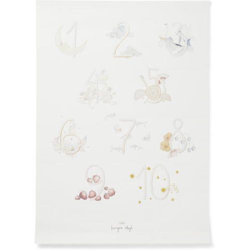 konges-slojd-cijfers-poster